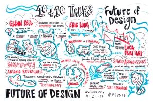 FutureofDesign_10x10Talks_pt1