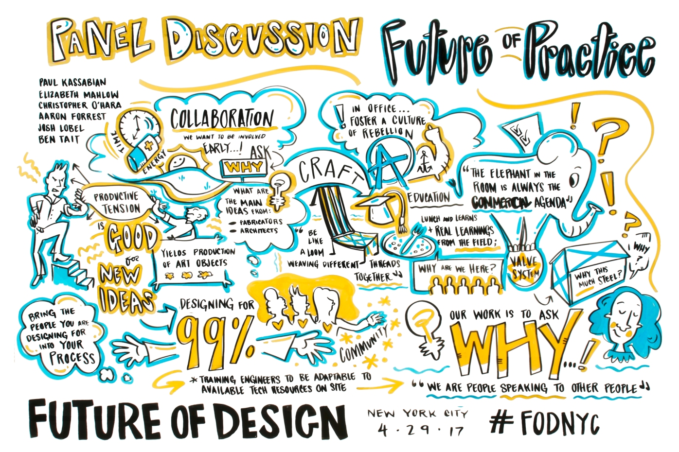 FutureofDesign_Panel